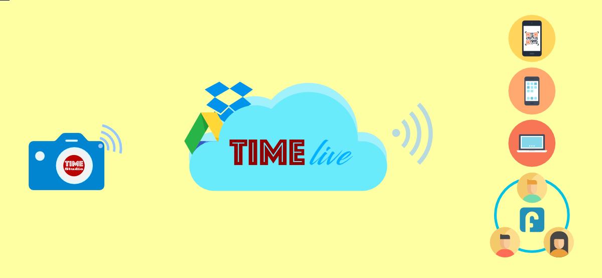 Mô hình TIME live
